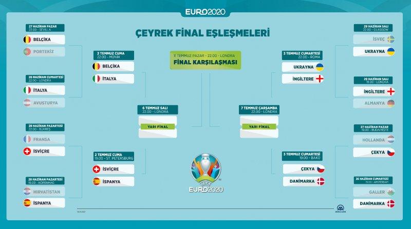 İsviçre - İspanya Canlı Maç İzle Euro2020 Şifresiz Yayın İşveçre – İspanya Maçı Seyret Linki ÇağrıMerkezin