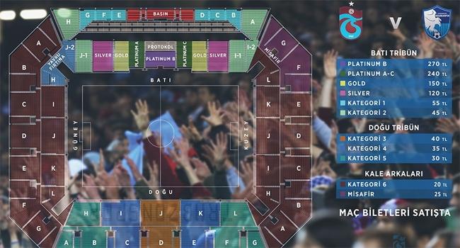 Trabzonspor-Erzurumspor maçının biletleri satışa çıktı ile ilgili görsel sonucu