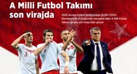 İnfografik: A Milli Futbol Takımı son virajda