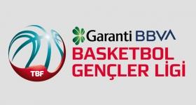 Basketbol Gençler Ligi'ne sponsor desteği