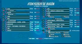 Tokyo 2020 Olimpiyatları'nda günün programı