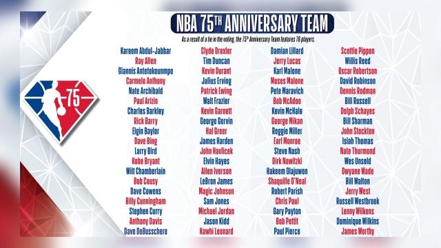 NBA tarihinin en iyi 76 oyuncusu